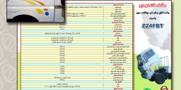 Industrial Design graphicshop ir 001 Kamal Majd 066 360x180 - طراحی رنگ و تزئینات محصول