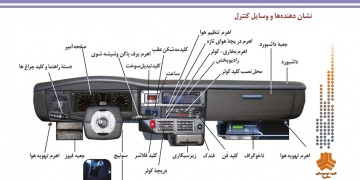 User Manual interior design by graphicshop ir 003 360x180 - صفحه آرایی